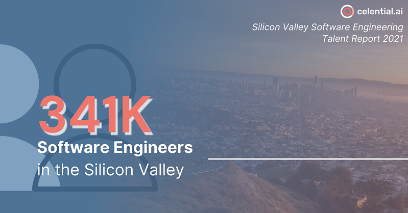 total silicon valley software engineers social infographic for Celential.ai's Silicon Valley Software Engineering Talent Report 2021